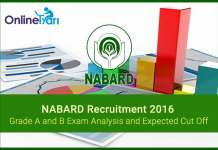 NABARD Exam Analysis and Expected Cut Off 2016