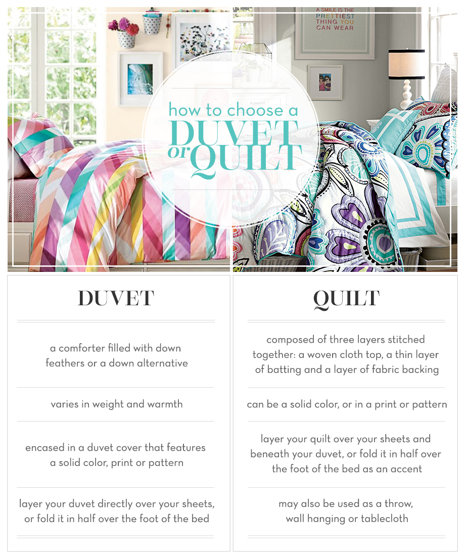Decor 101: The Difference Between Duvets and Quilts ...