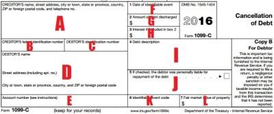 1099-C Defined: Handling Past Due Debt | PriorTax