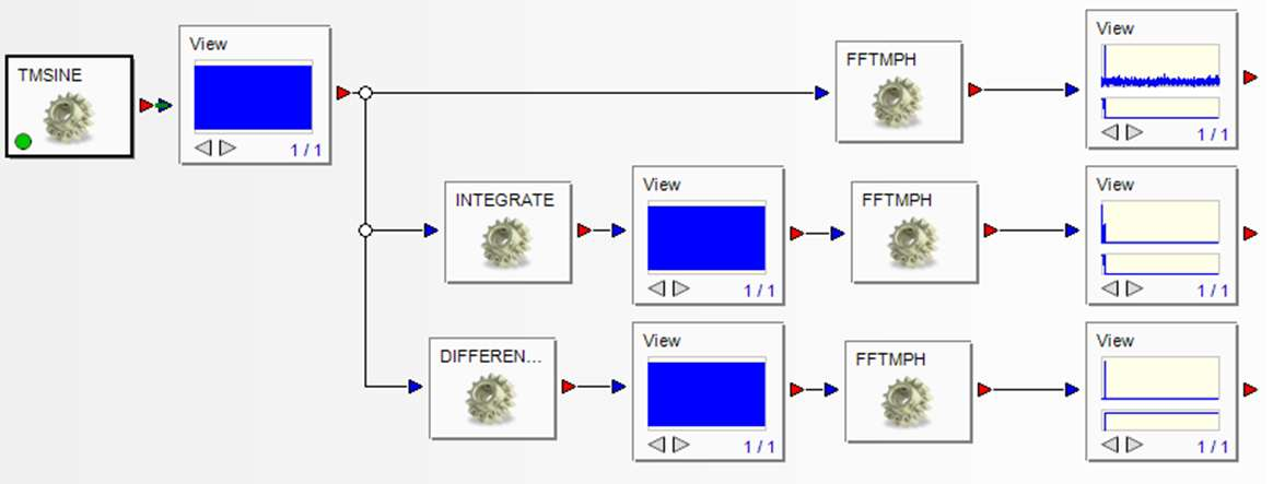 Factor pairs worksheet ks2