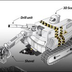 Mining Robot 150x150 How does 6 Axis Robots work?