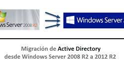 win2008R22012R2