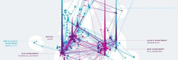 From The 2010/2011 Feltron Biennial Report
