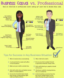 Business Casual vs  Professional Dress