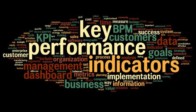 KPI key performance indicators