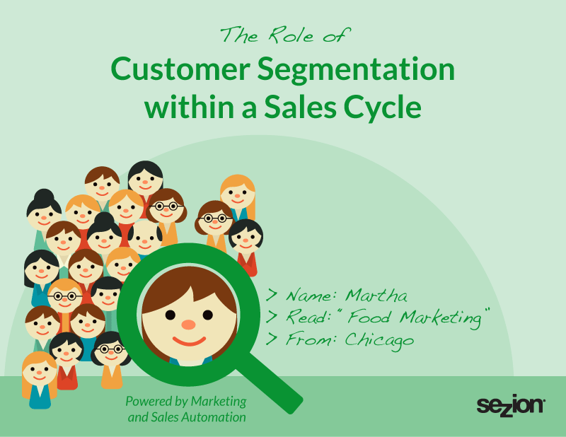 The Role of Customer Segmentation Within A Sales Cycle