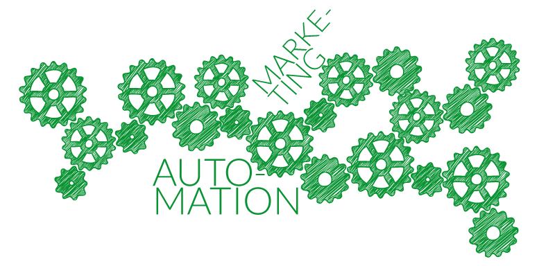 Infographic: Marketing Automation - Sezion
