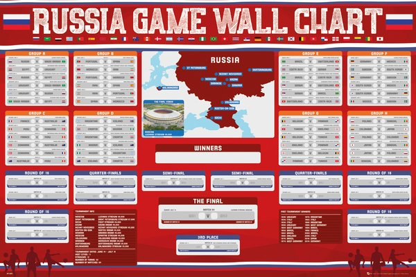 SP1509-RUSSIA-WALL-CHART-2018