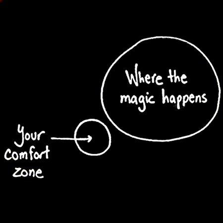 blog.sittakarina.com_comfort-zone-berbahaya