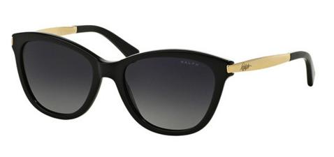 script sunglasses