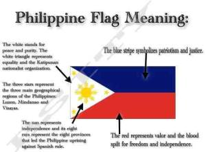 English courses in the Philippines