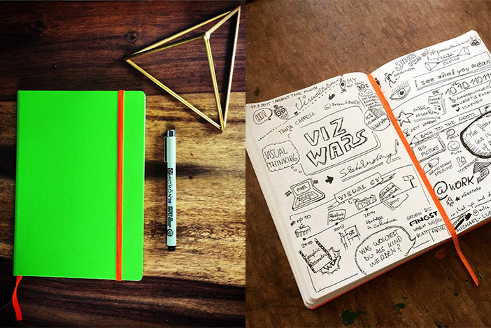art-of-sketchnotes-stylight-michael-ludwig