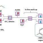 Multistep-Continuous-Preparation-of-Chiral-0-Acetylcyanohydrins