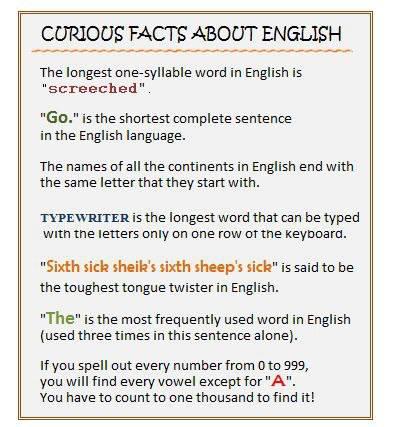 Did you know…? | Teacher Diane