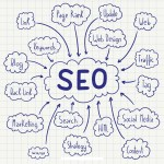 Tips for Choosing Good SEO Company in Ahmedabad