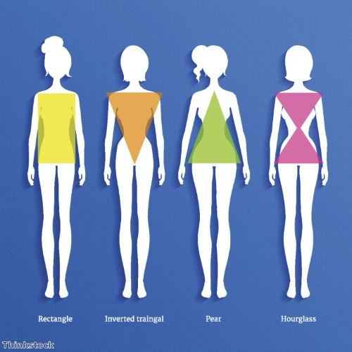 Knowing your body shape can totally change your wardrobe