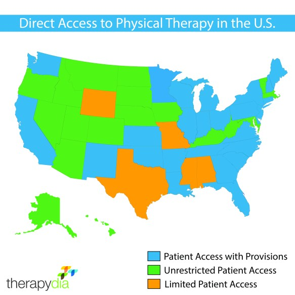 Physical therapy direct access treatment physician's referral
