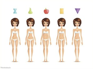 What clothes suit your body shape?