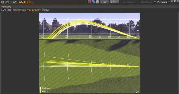 Mats VS Grass TrackMan