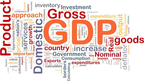 GDP Measure