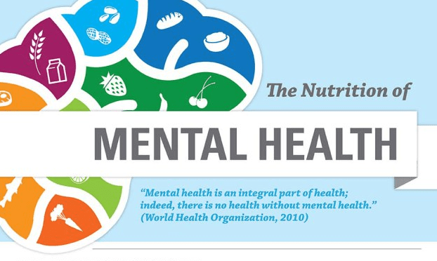 Nutrition and mental health [infographic]