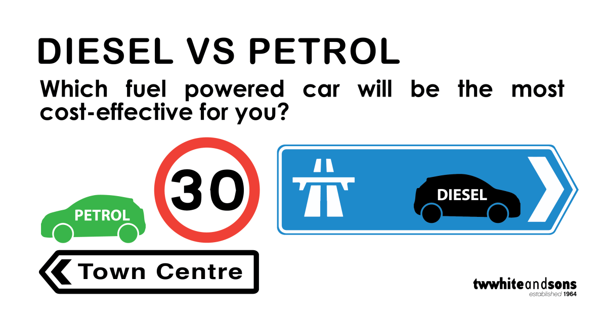 Diesel or Petrol - Which fuel is best - Infographic