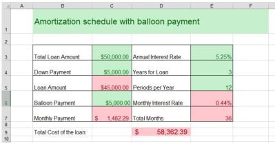 Amortization Schedule with Balloon Payment In Excel