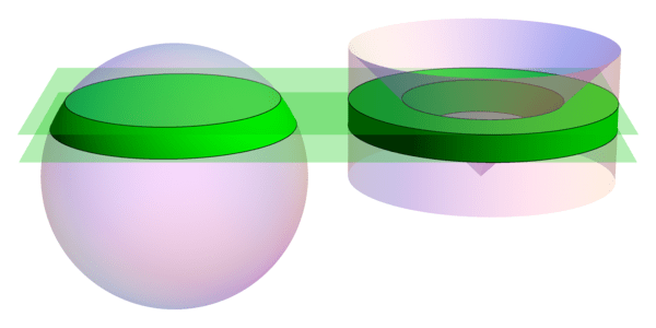 Volume of a spherical segment via Cavalieri's Principle
