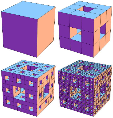 Stages in the construction of the Menger sponge