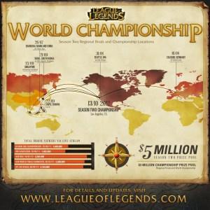 MMO League of Legends - Infográfico 2. Temporada Campeonato Mundial