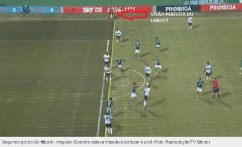 Coritiba-gol-impedido1