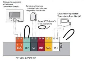 Schema montaj termostat de ambianta la centrala termica Ariston