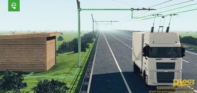 Siemens testet System zur Elektrifizierung von Lkws / Siemens te