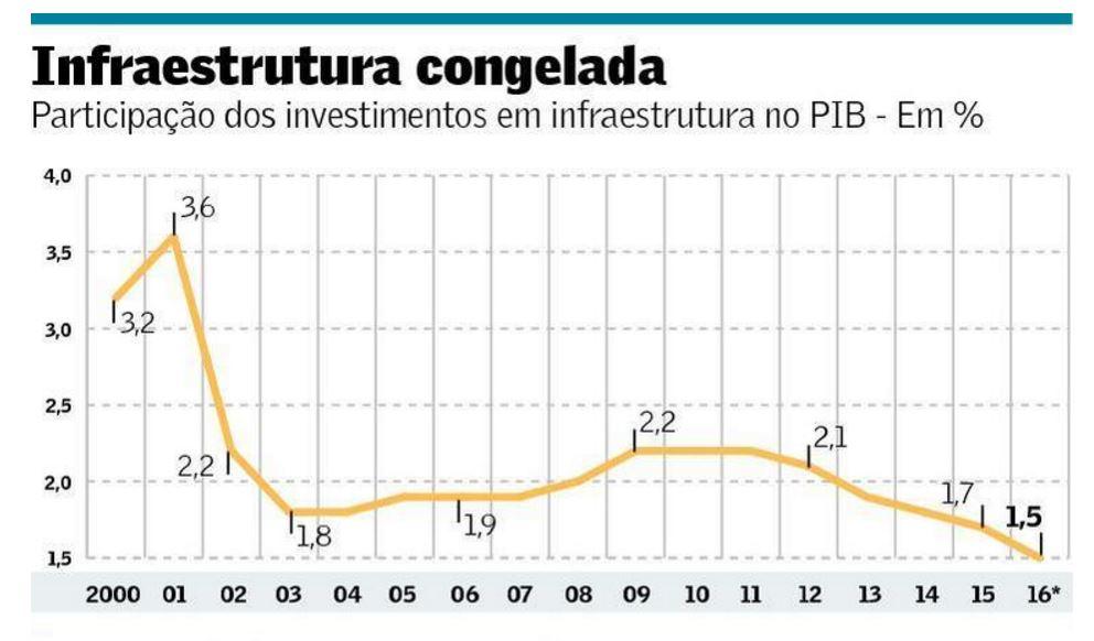 infraestrutura2