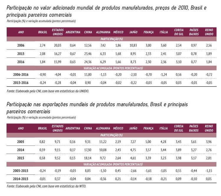 grafico_brasil_exportacoes2