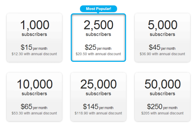 Pricing options   email marketing   GetResponse