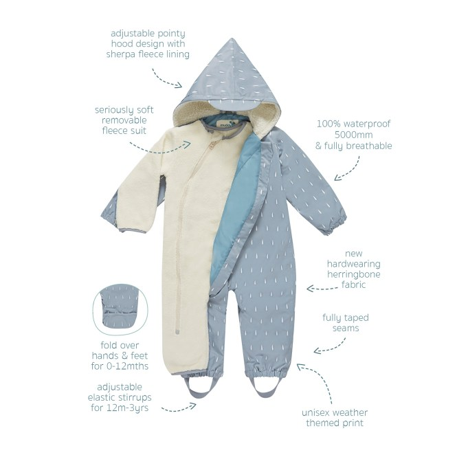 2000x2000-fit-scamp_suit_grey_tech