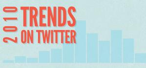 Harry Potter BlogHogwarts Trends on Twitter