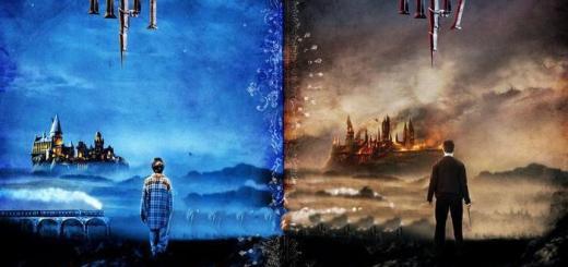 Harry Potter BlogHogwarts HP1 HP7
