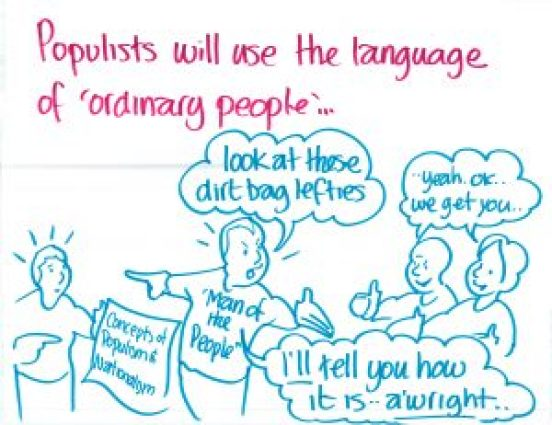 """Populists will use the language of 'ordinary people'..."""