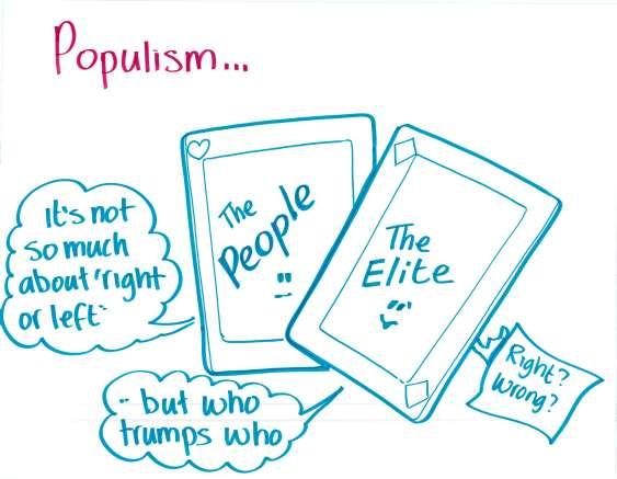 """""""Populism..."""""""