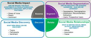 IBMs_Framework