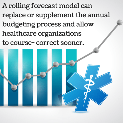 A rolling forecast model can replace or