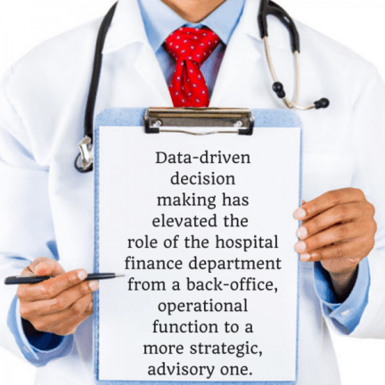 Data-driven decision making has (3)