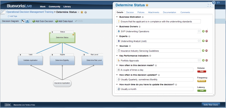 Decision Model Notation in IBM BlueWorks Live