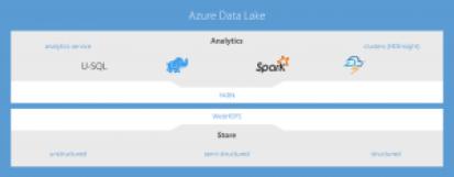 data-lake-diagram