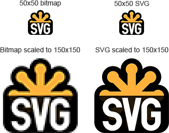 Bitmap vs. SVG
