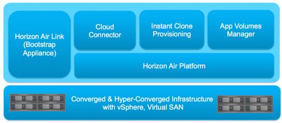 vmware-horizon-air-hybrid-mode-4