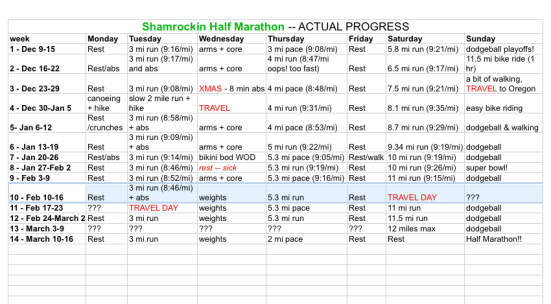 Half marathon progress 2014-02-11