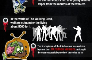 Walking-Dead-Infographiclarge